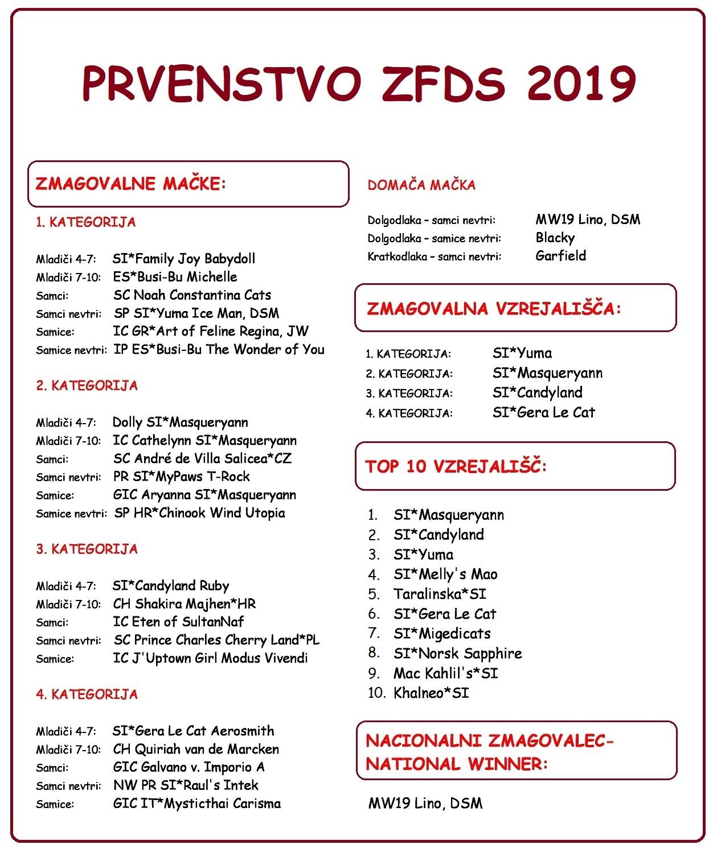 PRVENSTVO_ZFDS_2019